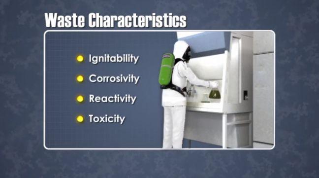 RCRA Hazardous Wastes Hazard Characteristics