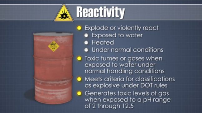 RCRA Hazardous Waste Reactivity Image
