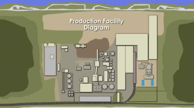 SPCC Facility Diagram Image