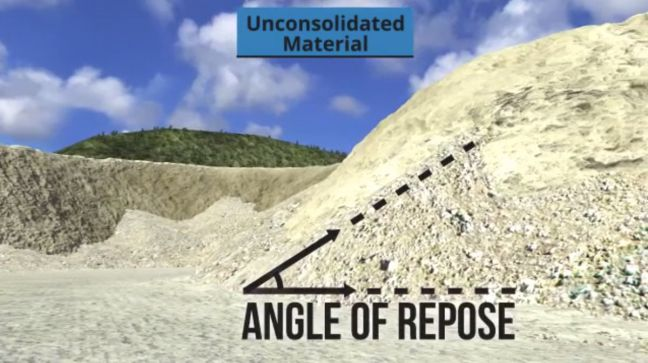 Surface Mining Angle of Repose Image