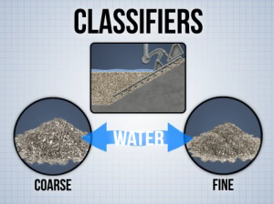 Image of Classifiers at a Surface Mine
