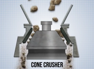 Image of Cone Crushers at a Surface Mine
