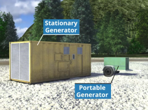 Image of Generators at a Surface Mine