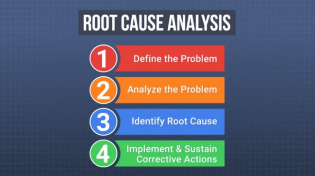 Root Cause Analysis Online Training Image