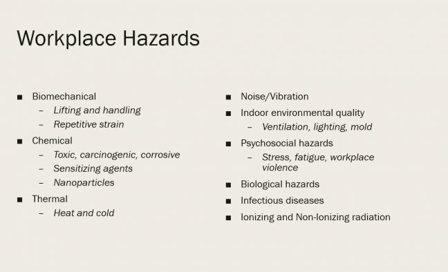 Workplace Hazards List Image