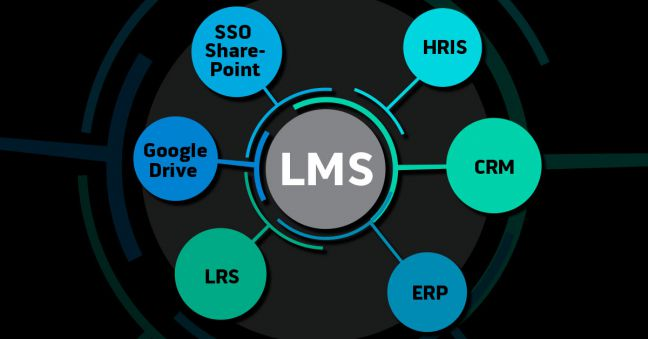 LMS Integrations Image