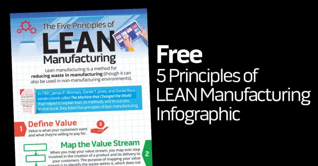 5 Principles of Lean Manufacturing Infographic Image