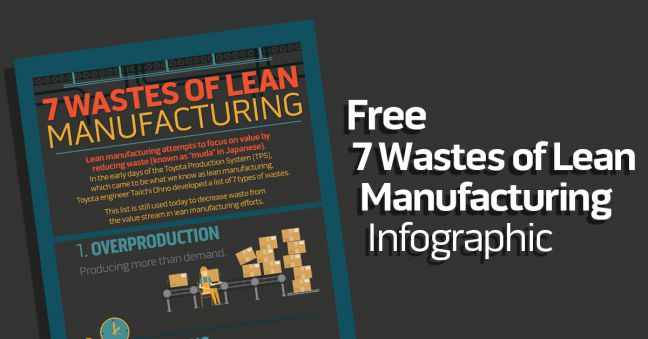 7 Wastes of Lean Manufacturing Infographic