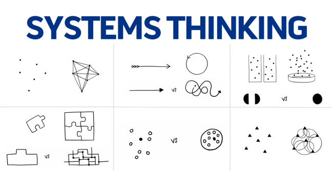 Systems Thinking Image