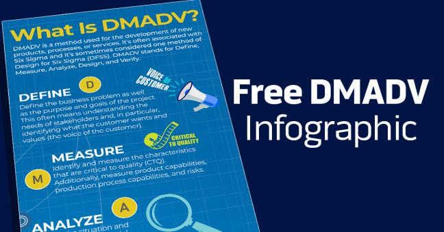 DMADV Infographic Image