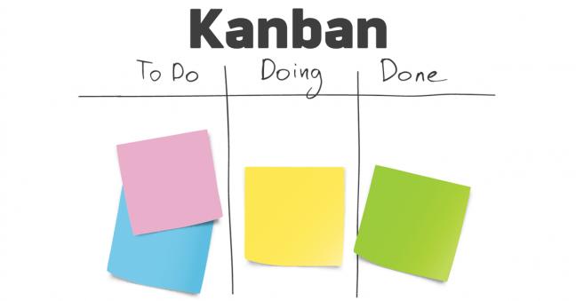 Lean Kanban Image
