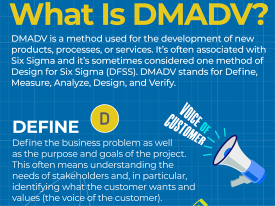 DMADV (Define-Measure-Analyze-Design-Verify) Button