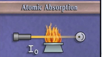Atomic-Absorption.jpg