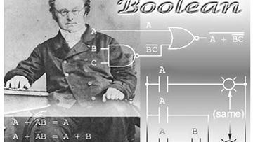 Boolean-Algebra-Part-1.jpg