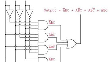 Boolean-Algebra-Part-3.jpg