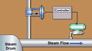 Continuous-Process-Single-Loop-Control.jpg