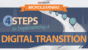 Digital-Transformation-Four-Steps-to-Implementing-a-Digital-Transition.jpg