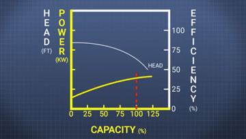 Efficient-Pump-Operation.jpg