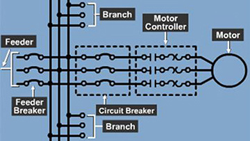 Motor-Branch-Circuit-Protection.jpg