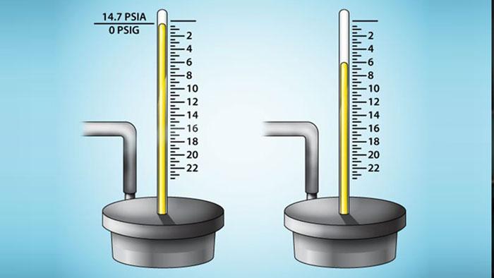 Pressure-and-Pressure-Measurement.jpg