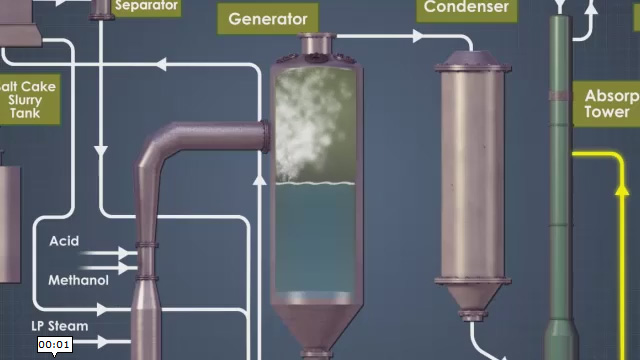 Chlorine Dioxide Chemical Safety And Environmental Awareness