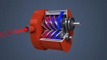 compressors-positive-displacement.jpg