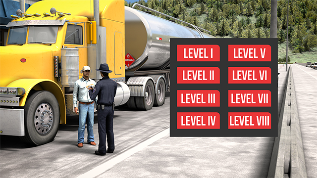 Dot Roadside Inspections Online Training
