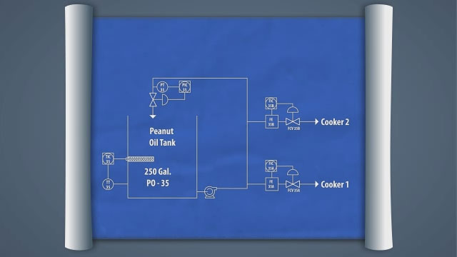 Using Process And Instrumentation Diagrams